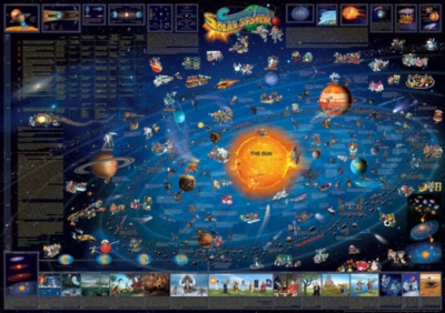 Educational Puzzles - Children's Solar System