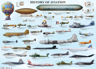 History of Aviation - 1000pc Jigsaw Puzzle by Eurographics