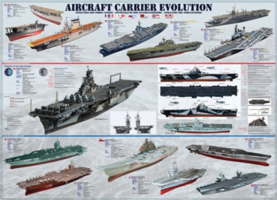 Aircraft Carrier Evolution - 1000pc Jigsaw Puzzle by Eurographics