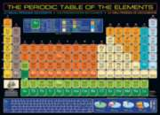 Eurographics Jigsaw Puzzles - Periodic Table of Elements