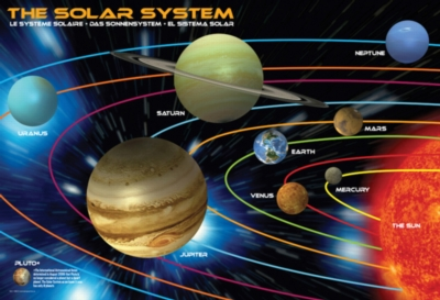 Eurographics Jigsaw Puzzles - The Solar System