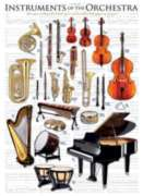 Instruments of the Orchestra - 1000pc Jigsaw Puzzle by Eurographics