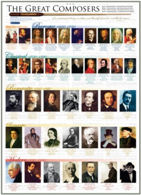 Great Composers - 1000pc Jigsaw Puzzle by Eurographics